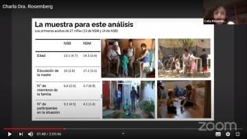 Analizaron el entorno lingüístico de los niños en distintos grupos sociales